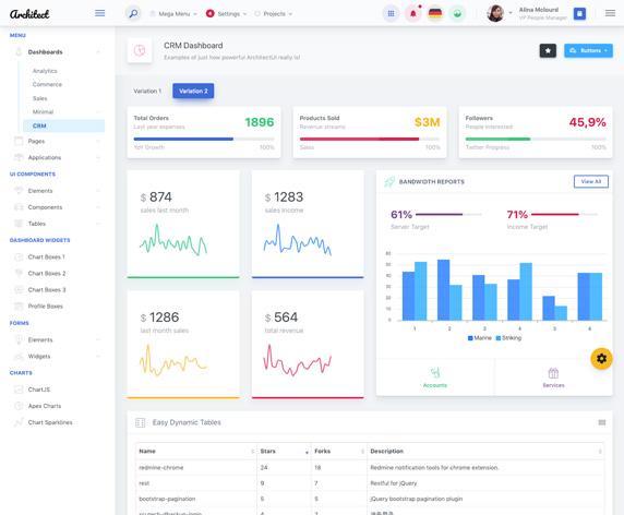 ArchitectUI - Modern Responsive Bootstrap 4 jQuery HTML